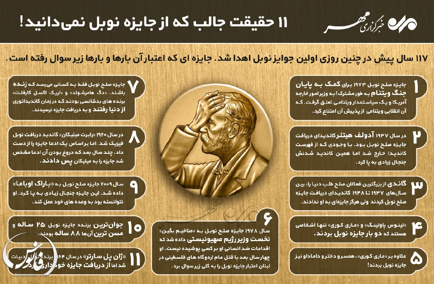 interesting-facts-about-nobel-prize