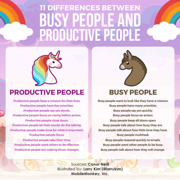 the-differences-between-busy-productive-people