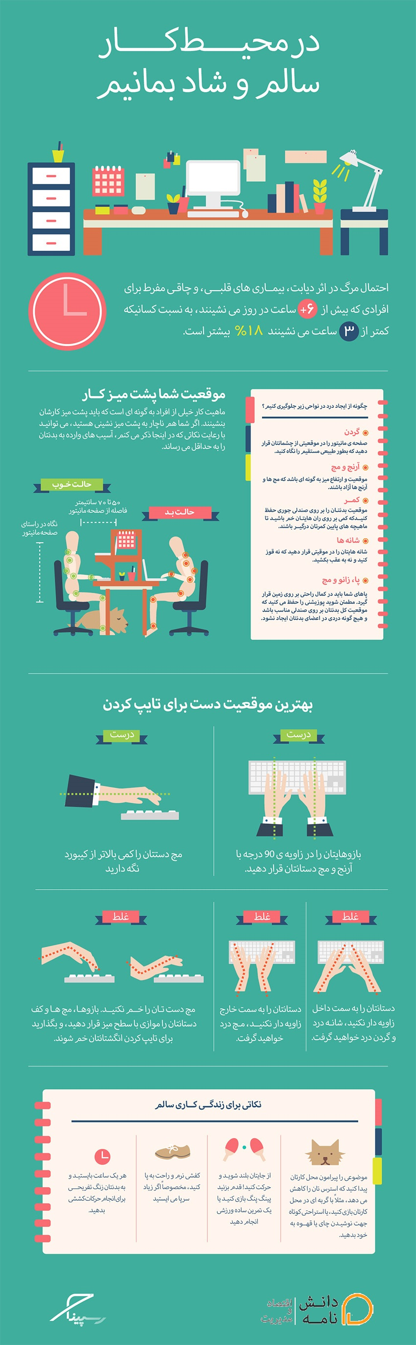 work-space-workout-infograph