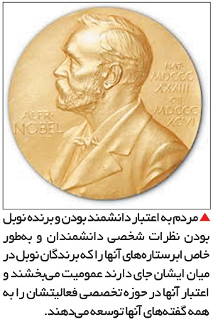 nobel-laureates-after-nobel